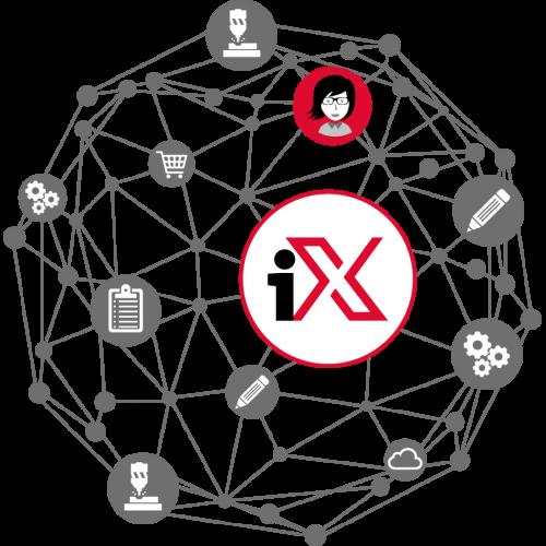 System iX projektowania mebli