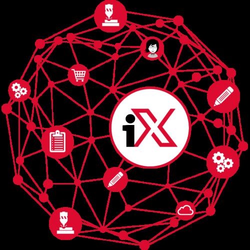 iX Support Center